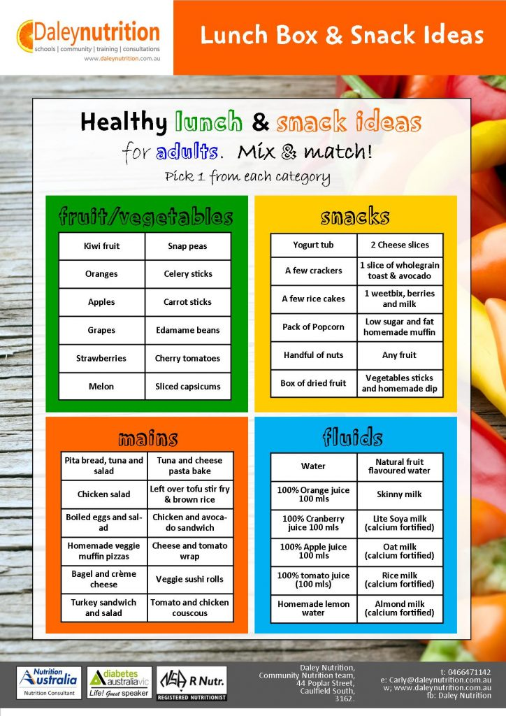 Health Infographics Healthy lunchbox builder