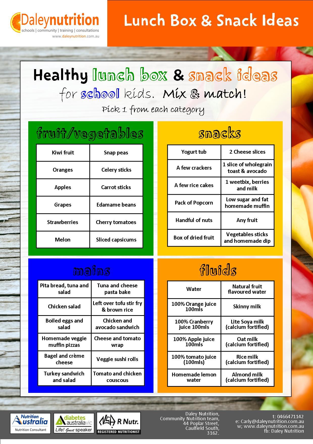 healthy lunchbox talk