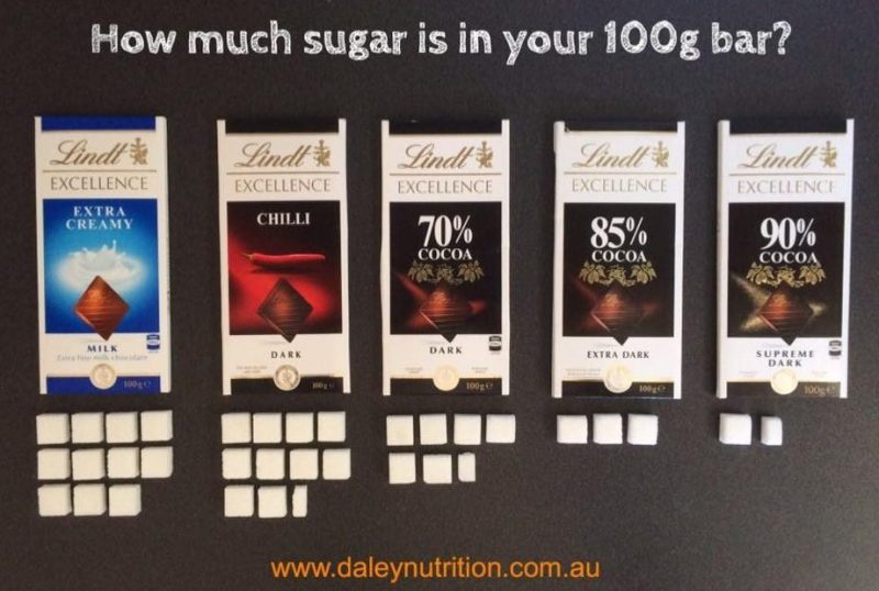 Daley Nutrition