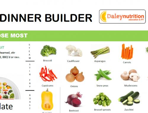 Dinner Builder Guide