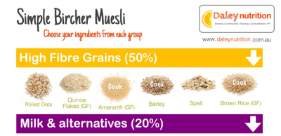 Bircher muesli builder