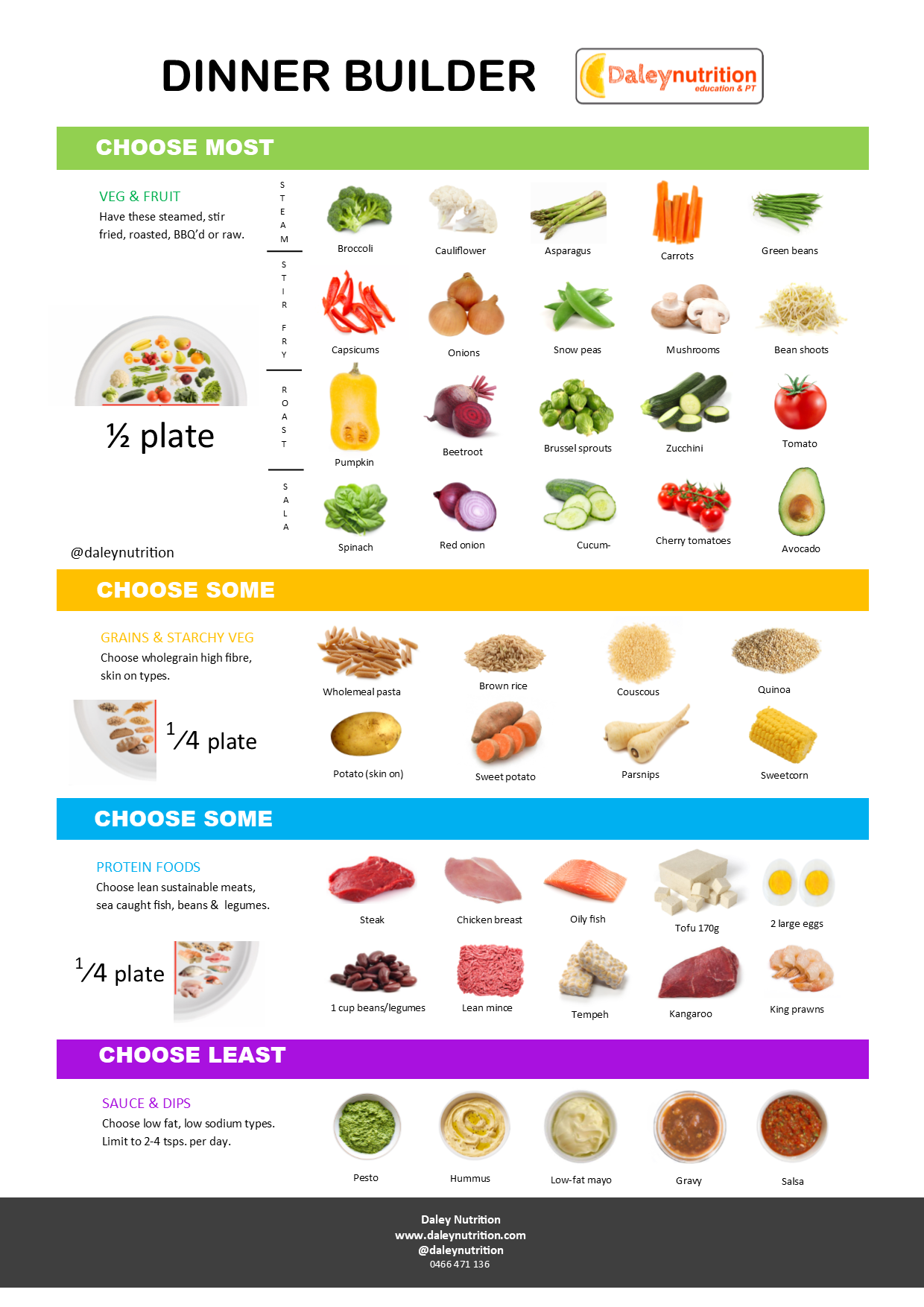 Dinner Builder Guide Daley Nutrition