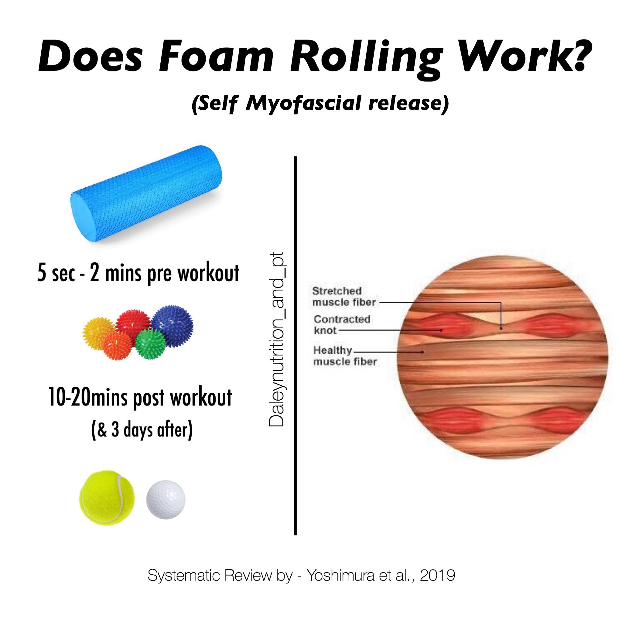 does foam rolling work